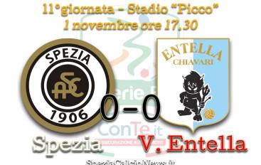 Serie B: Spezia-V. Entella 0-0 Rivieraschi imperforabili anche al Picco, arriva il terzo pari di seguito